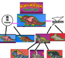 Baragon Family Tree