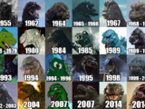 Godzilla through the years but it actually has all of his incarnations.