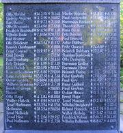 Gedenkstein An der Wuhlheide 131a (Oschw) Opfer des 1 Weltkrieges3
