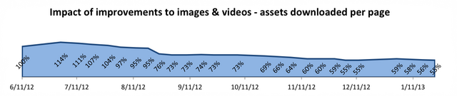 File:Charts images.png