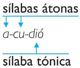 File:Silabastonicasyatonas.jpg