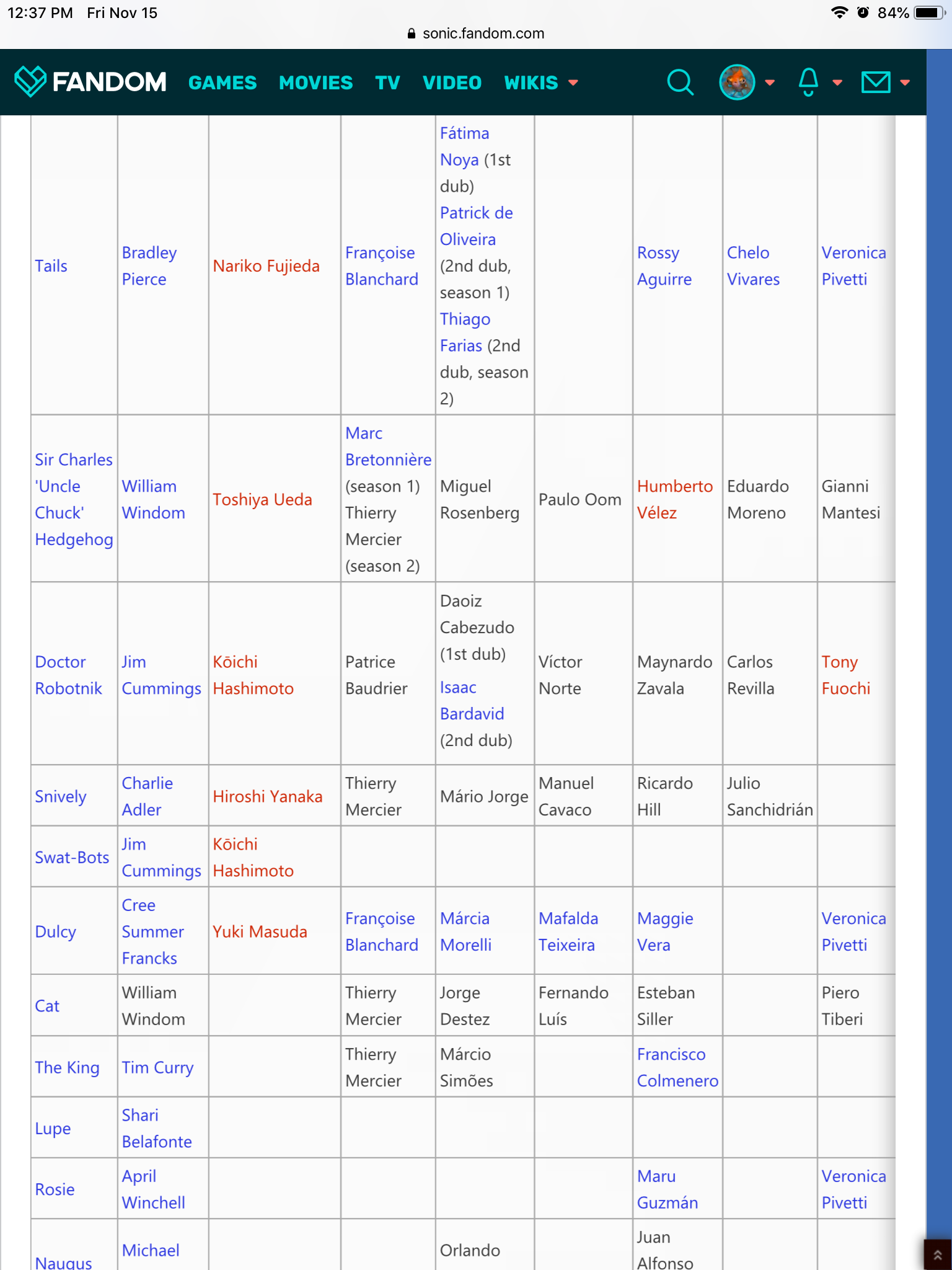 Sonic the Hedgehog Voice Actors Page 2