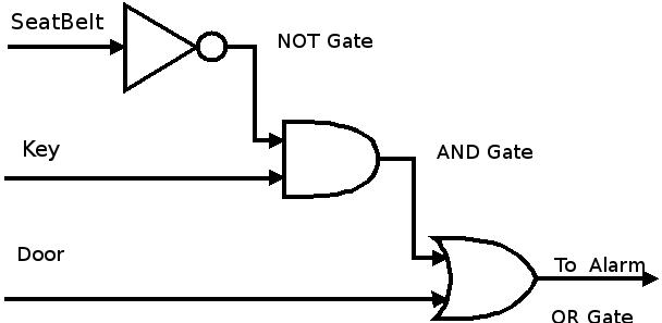 File:Circuit.png
