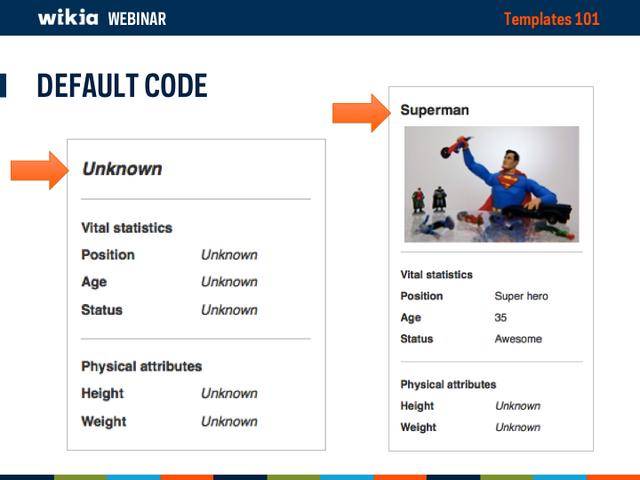 File:Templates Webinar April 2013 Slide22.png