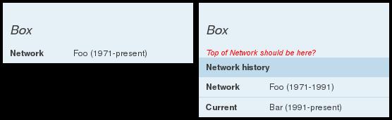 Infobox spacing problem