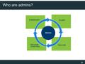 Admin dashboard webinar Slide03.png