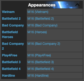 M16 Infobox at Battlefield