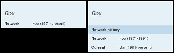 Infobox spacing problem, part 2