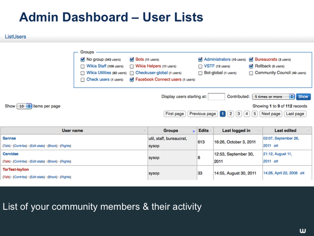 File:Admin dashboard webinar Slide15.png