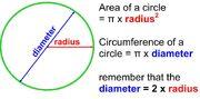 Circle-formuasl-