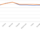 Fandom domain migration