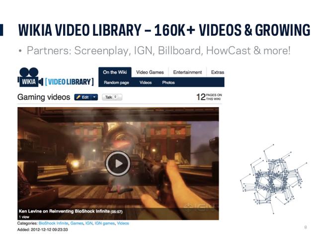 File:Video webinar Slide09.png