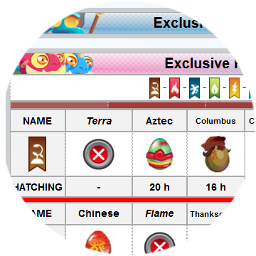 File:Egg table tabs.png
