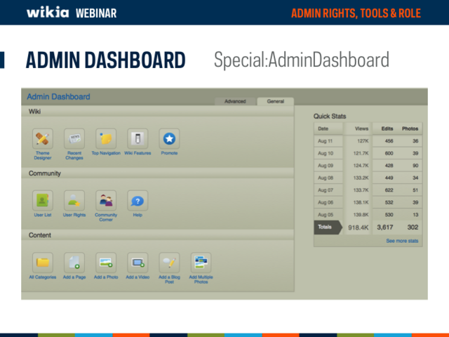 File:Admin Webinar August 2013 Slide13.png