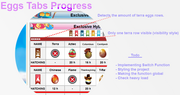 Eggs Tabs Progress