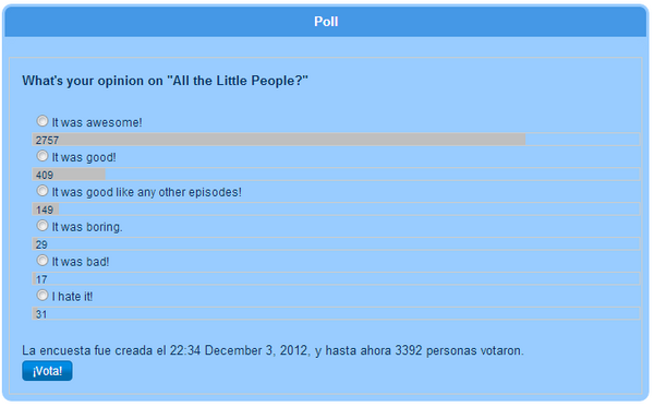 Spanish stupid poll