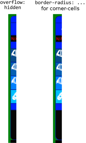 File:Table Border Comparison.png