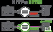 HTTPSillustration
