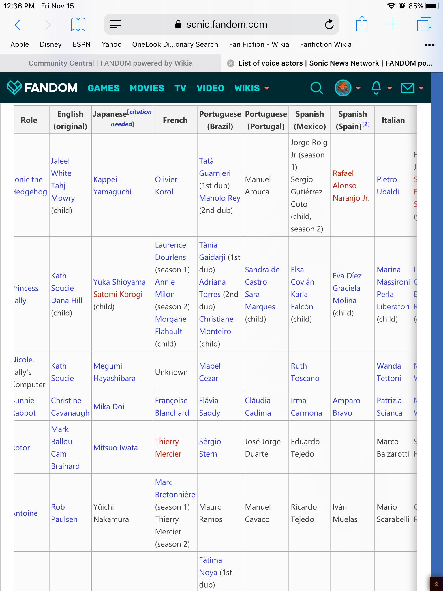 Sonic the Hedgehog Voice Actors Page 1