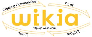 Wikia logo large 3 320