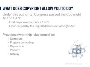Copyright webinar Slide10