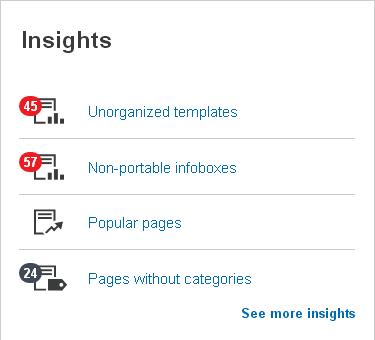 File:Insights Module Community Central.png