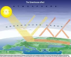 File:Calentamiento globla.jpg
