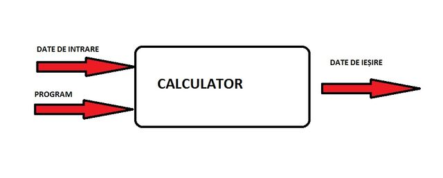 File:CALCULATOR1.jpg