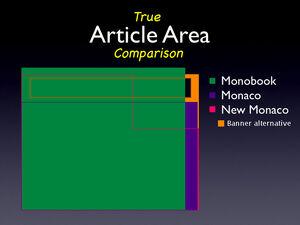 True-area-comparison2
