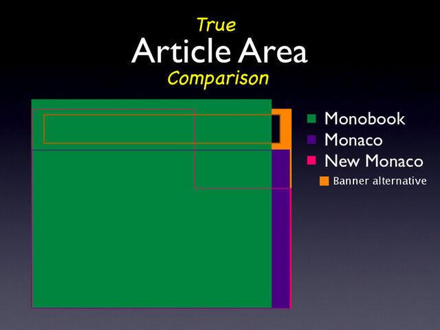 File:True-area-comparison2.jpg