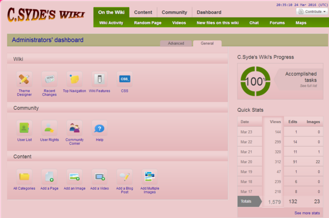 File:C.Syde's Wiki - Administrators' dashboard - 25th March 2016.png