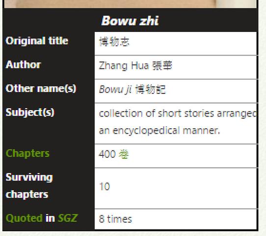 File:Infobox Chrome bowuzhi.png