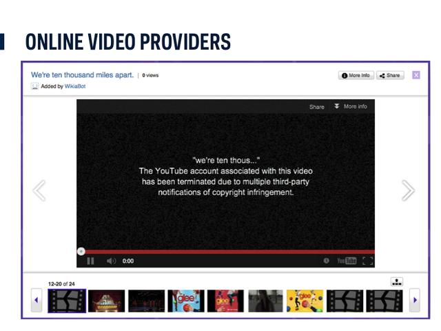 File:Video webinar Slide07.png