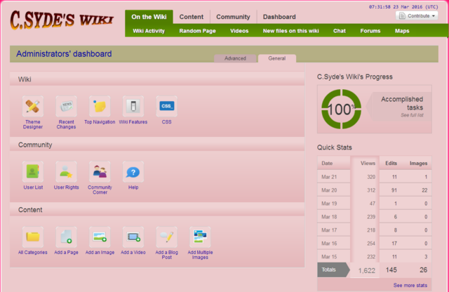 File:Administrators' dashboard - C.Syde's Wiki - Updated.png