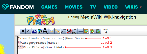 Wiki nav editing