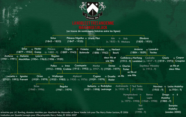 File:L'arbre généalogique des black....jpg