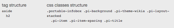 File:Infobox preview - CSS tree.png