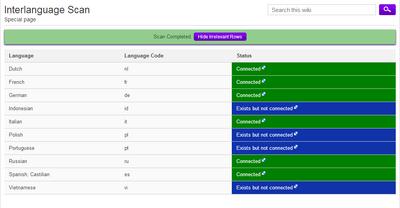 Glee wiki interlang scan