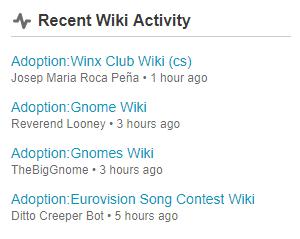 Recent Wiki Activity