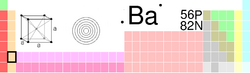 Ba-TableImage
