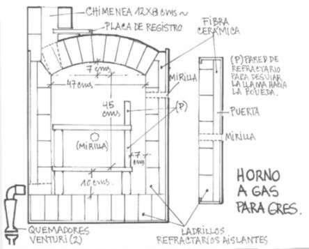 Como Construir Horno De Lea Great Finest En El El De Mijas Pueblo