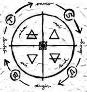 Simbol2