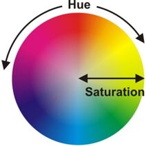 Color Hue Saturation
