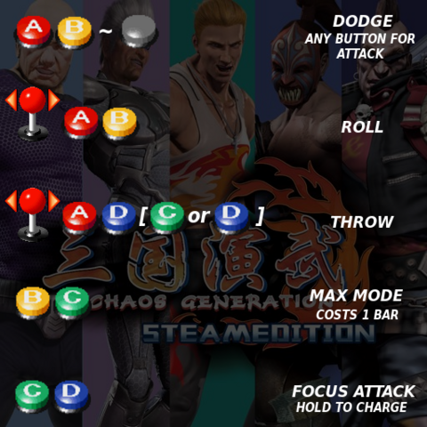 File:Chaosgen diagram 2.png