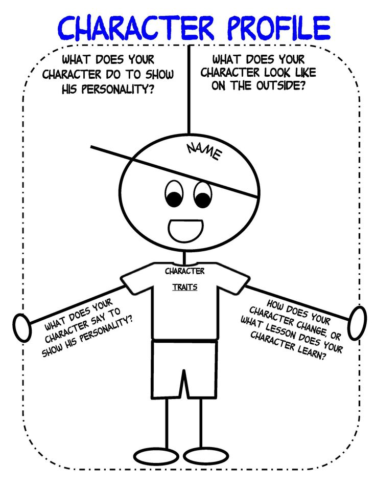 character profile rules