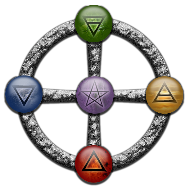 The Wiccan Elements Charmed As It Never Was Wiki Fandom Powered