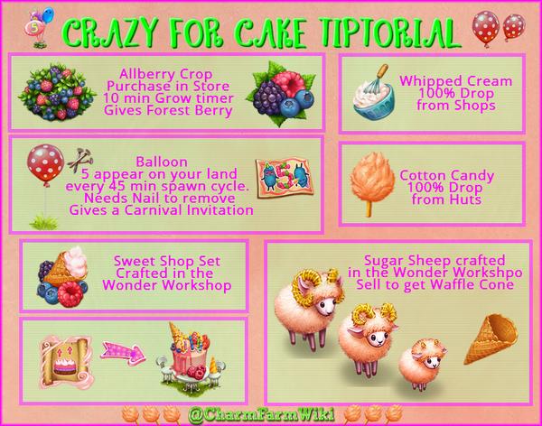 CakeTip1