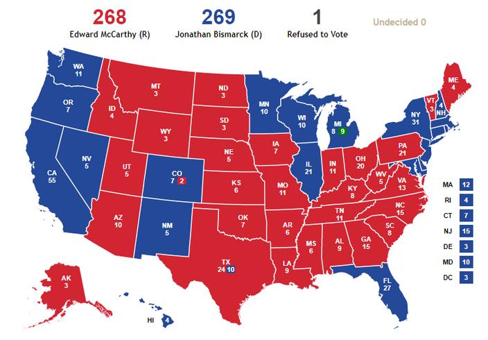 2004 Electors