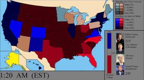The 2016 US Presidential Election- Minute By Minute
