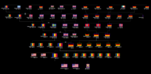 Romanian Bismarck Family Tree